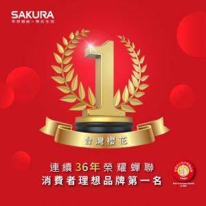 台灣櫻花「SAKURA」再次奪下消費者心中理想品牌第一名,連續36年蟬聯冠軍。台灣櫻花繼續以抽油煙機、熱水爐及煮食爐產品奪冠,秉持「創新科技、貼心設計、客戶體驗」的精神。我們想讓消費者使用櫻花產品的時候感受著「樂在生活」。放眼2021年櫻花也將攜手消費者走向下一個幸福篇章。